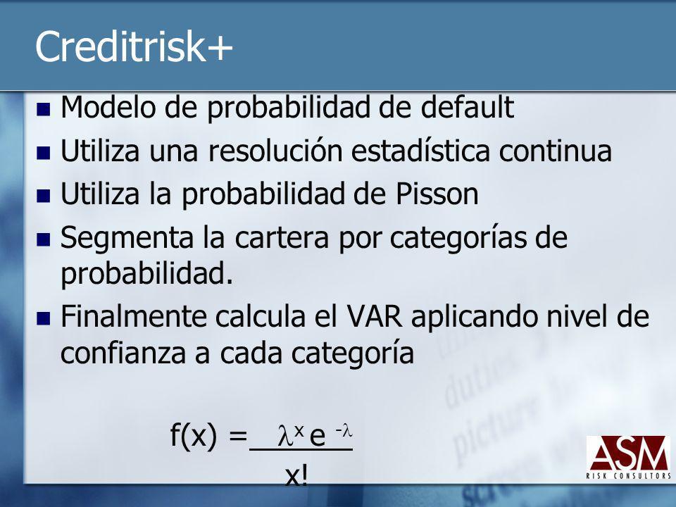 Creditrisk+ Modelo de probabilidad de default