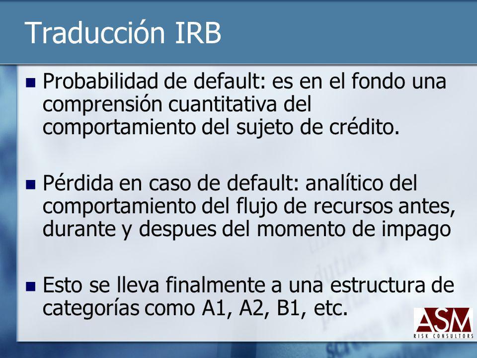 Traducción IRB Probabilidad de default: es en el fondo una comprensión cuantitativa del comportamiento del sujeto de crédito.