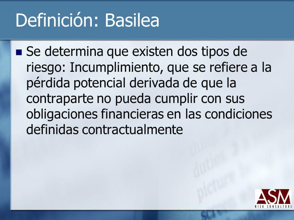 Definición: Basilea