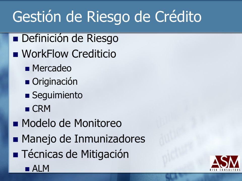 Gestión de Riesgo de Crédito