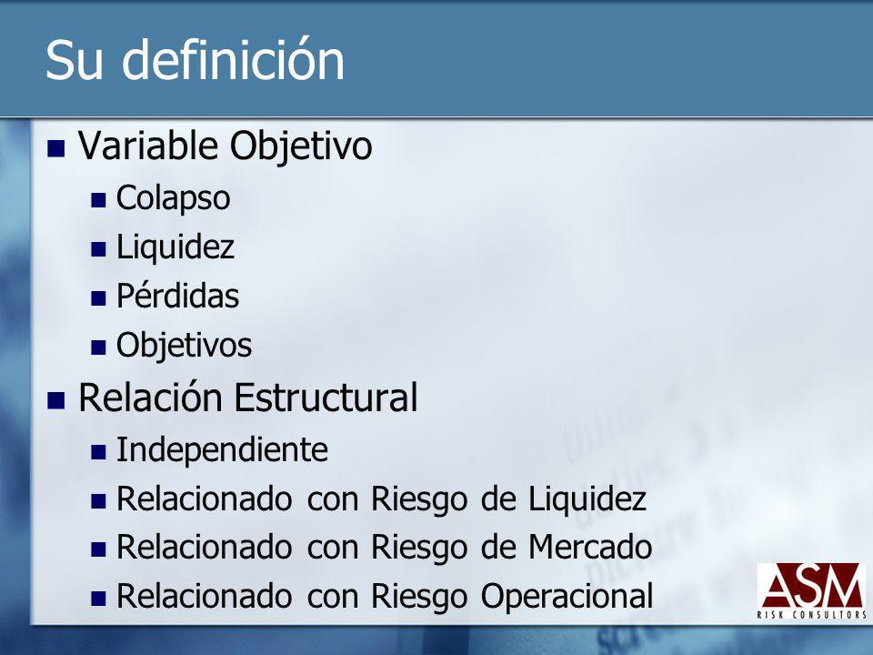 Su definición Variable Objetivo Relación Estructural Colapso Liquidez