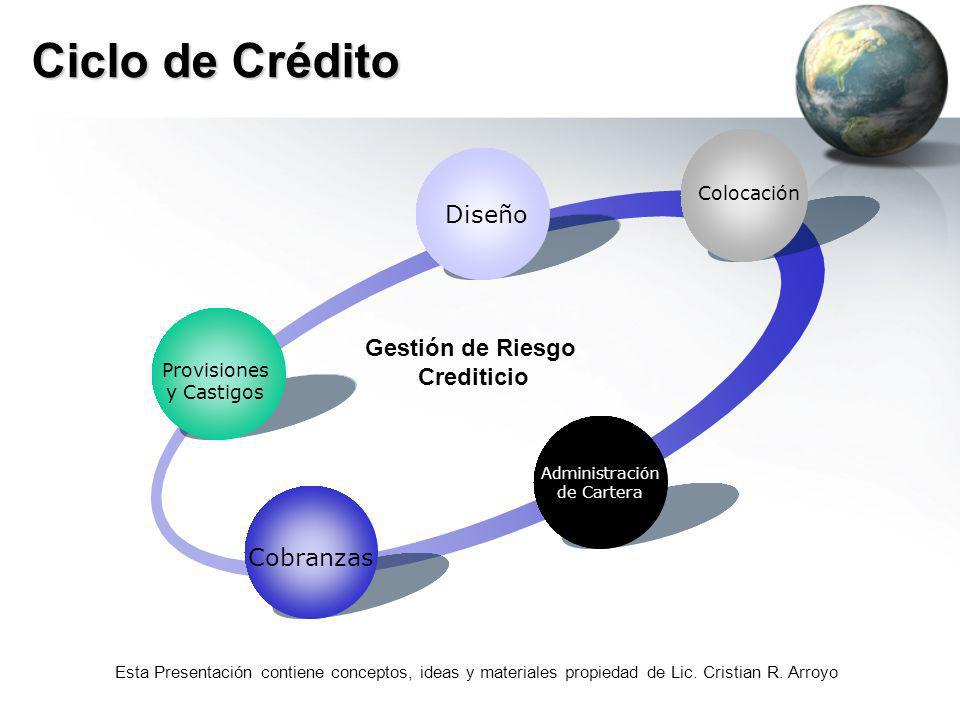 Ciclo de Crédito Diseño Gestión de Riesgo Crediticio Cobranzas