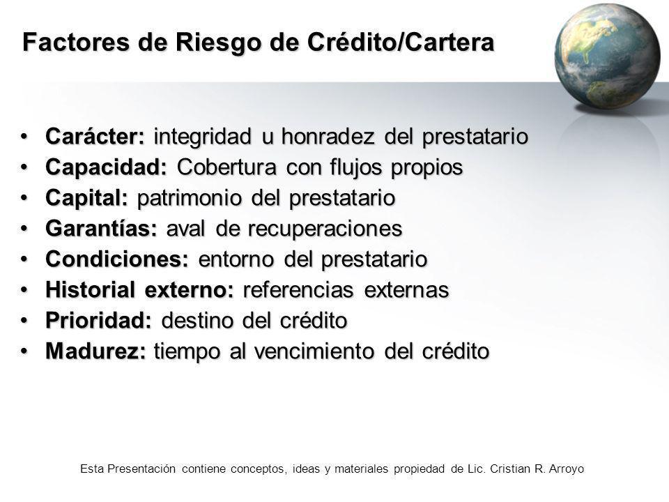 Factores de Riesgo de Crédito/Cartera