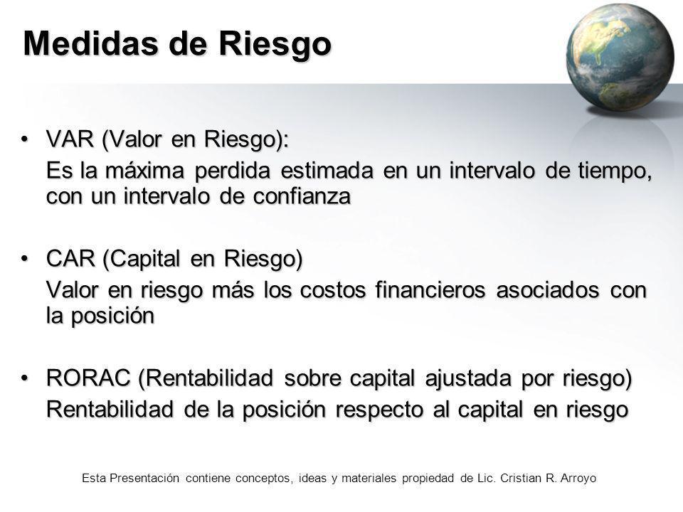 Medidas de Riesgo VAR (Valor en Riesgo):