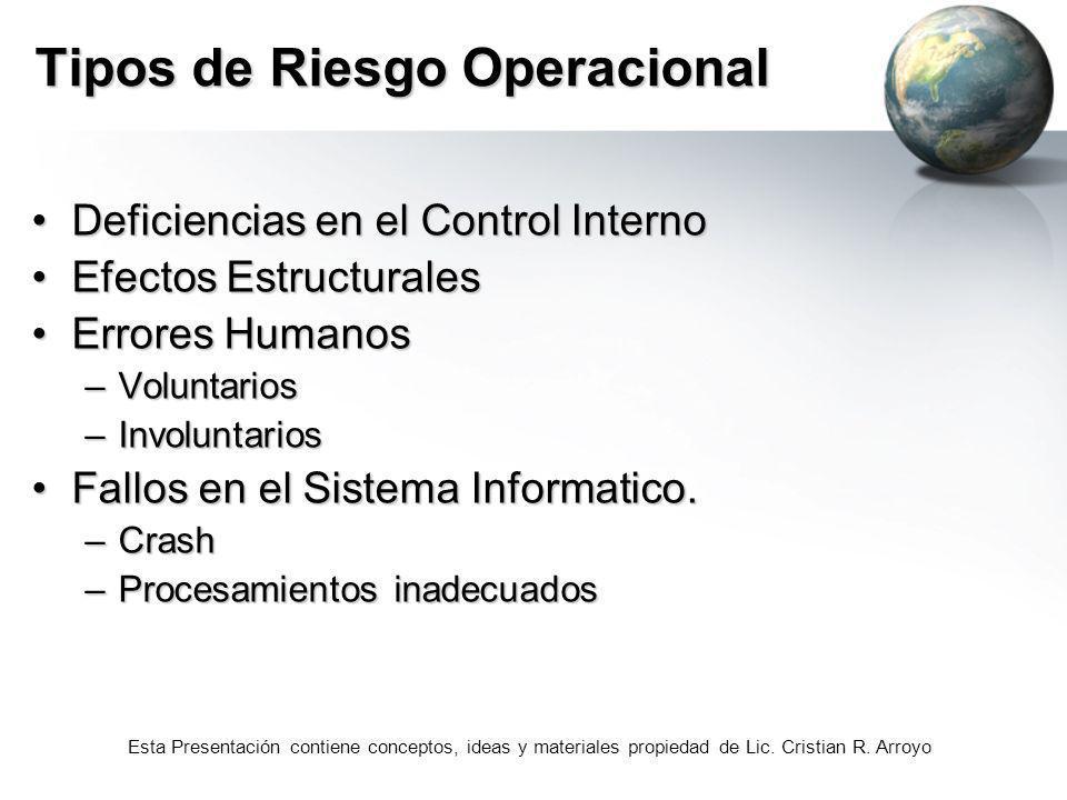 Tipos de Riesgo Operacional