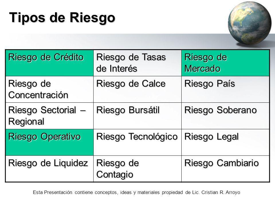 Tipos de Riesgo Riesgo de Crédito Riesgo de Tasas de Interés