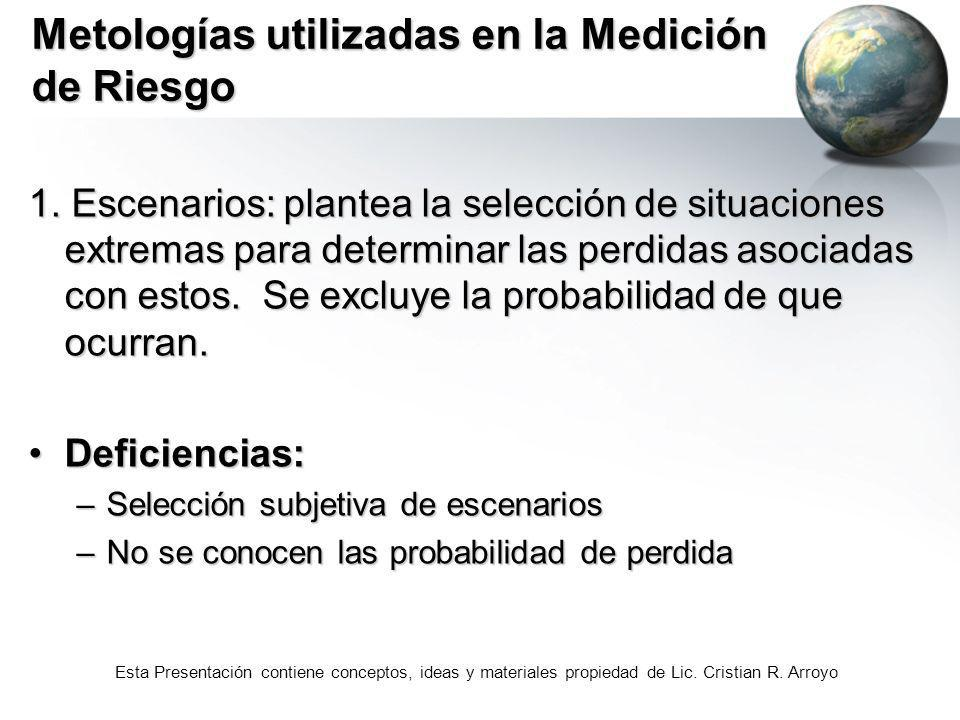 Metologías utilizadas en la Medición de Riesgo