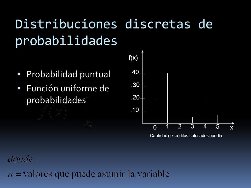 Distribuciones discretas de probabilidades