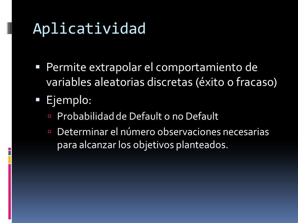 Aplicatividad Permite extrapolar el comportamiento de variables aleatorias discretas (éxito o fracaso)