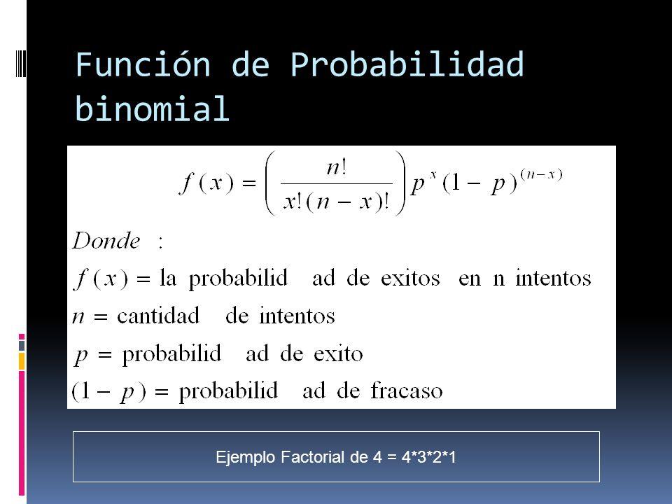 Función de Probabilidad binomial