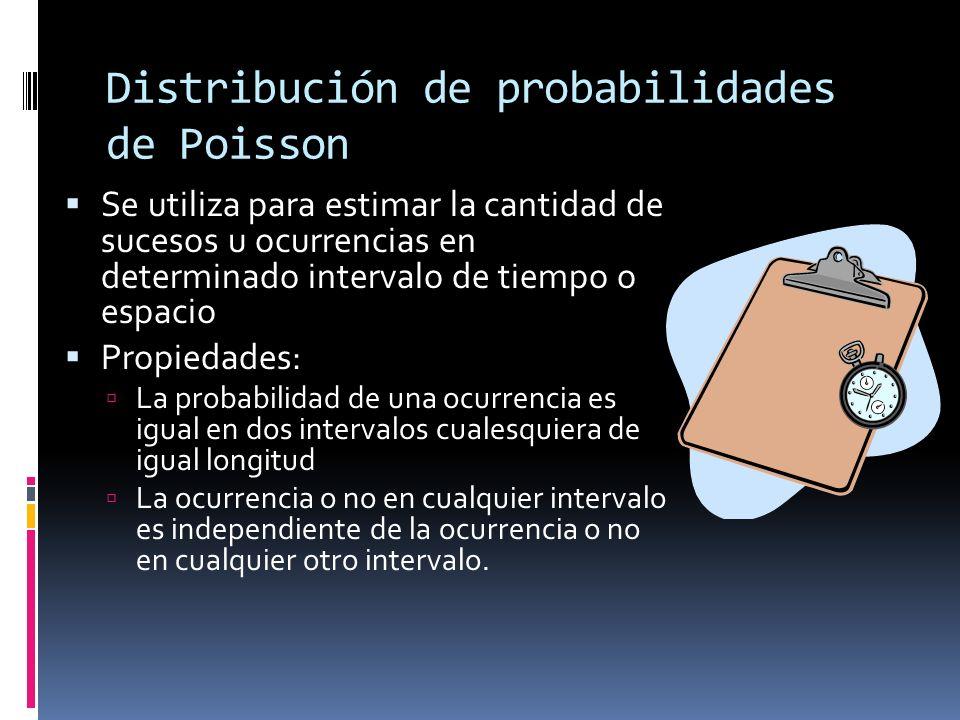 Distribución de probabilidades de Poisson