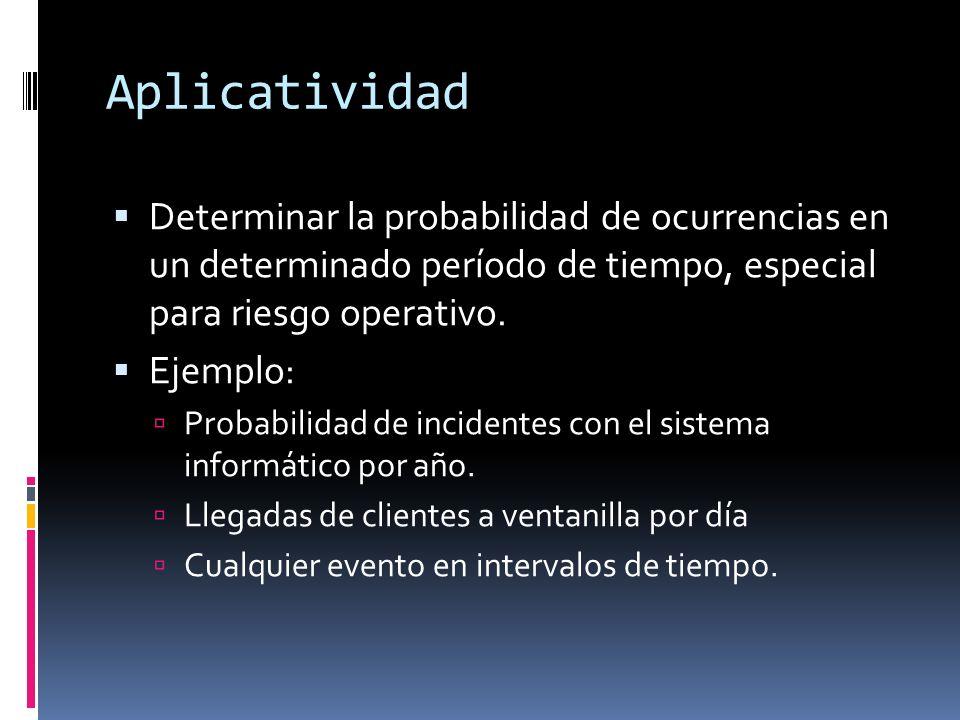 Aplicatividad Determinar la probabilidad de ocurrencias en un determinado período de tiempo, especial para riesgo operativo.