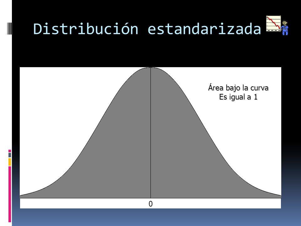 Distribución estandarizada