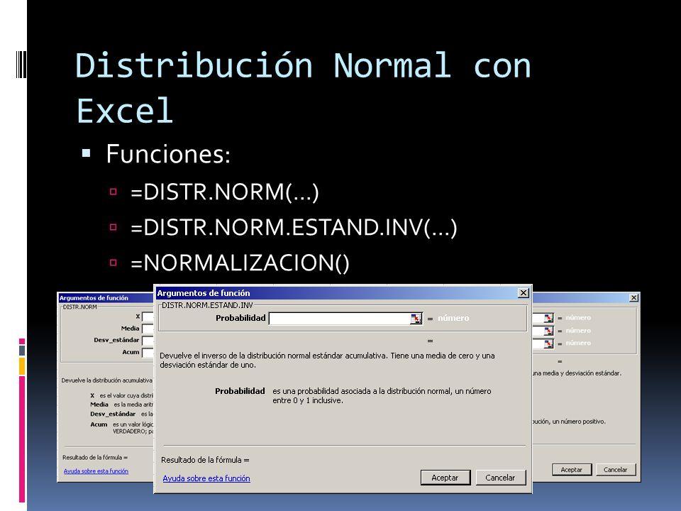 Distribución Normal con Excel