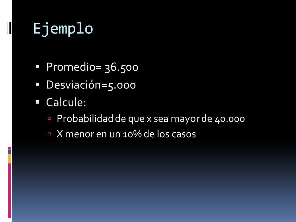 Ejemplo Promedio= 36.500 Desviación=5.000 Calcule: