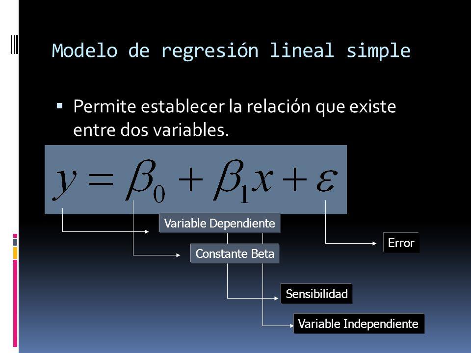 Modelo de regresión lineal simple