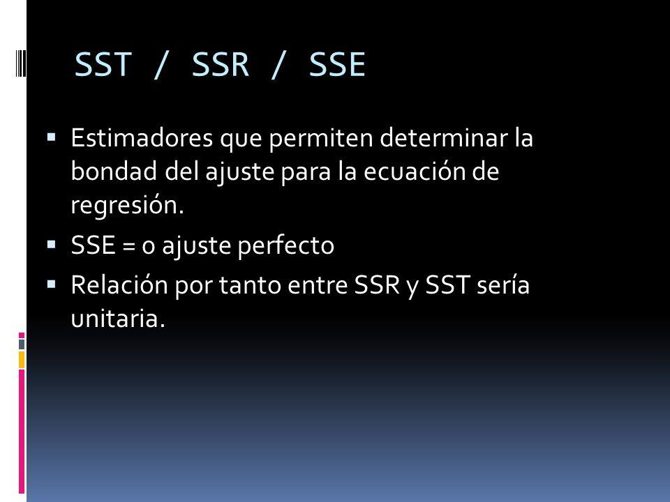 SST / SSR / SSE Estimadores que permiten determinar la bondad del ajuste para la ecuación de regresión.