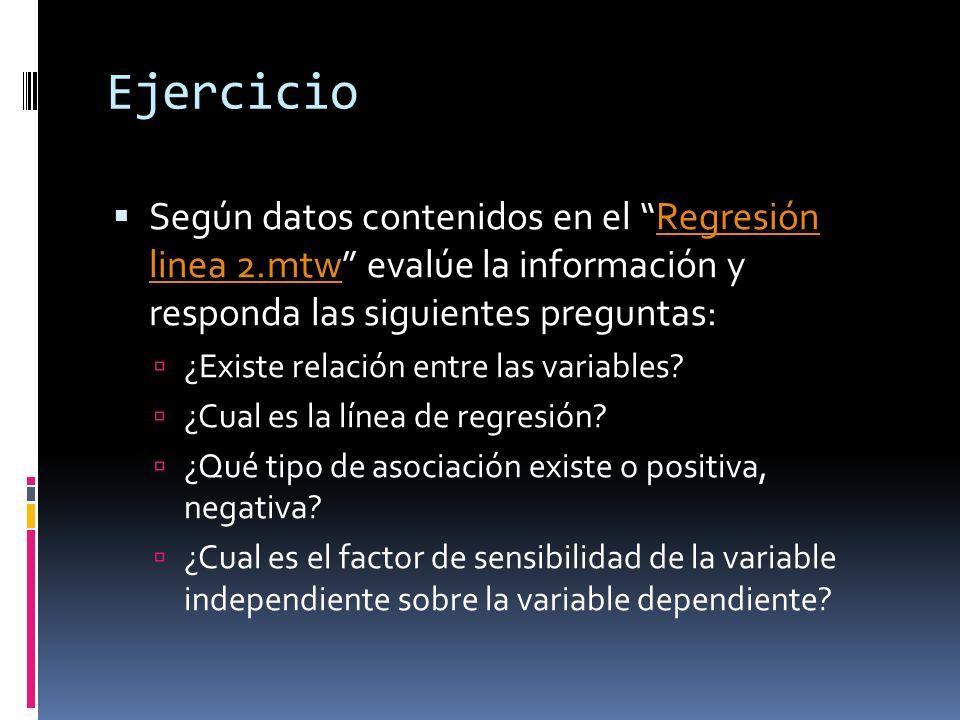 Ejercicio Según datos contenidos en el Regresión linea 2.mtw evalúe la información y responda las siguientes preguntas: