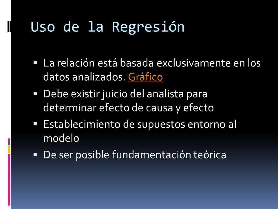 Uso de la Regresión La relación está basada exclusivamente en los datos analizados. Gráfico.