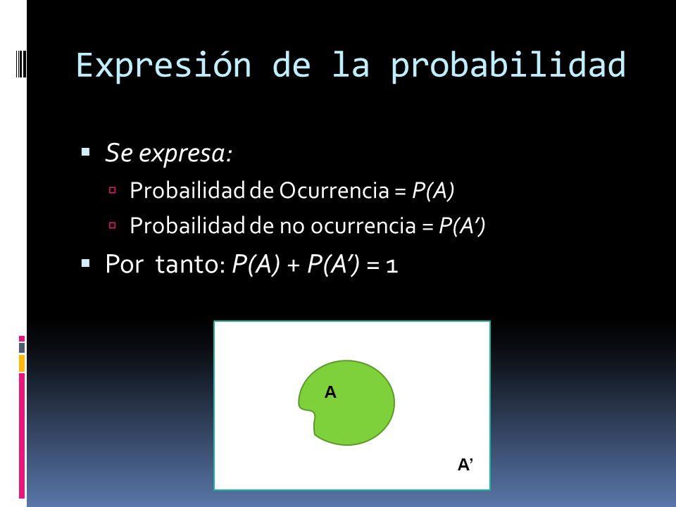 Expresión de la probabilidad