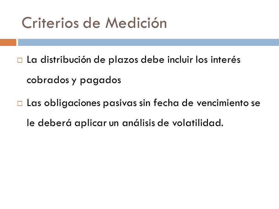 Criterios de Medición La distribución de plazos debe incluir los interés cobrados y pagados.