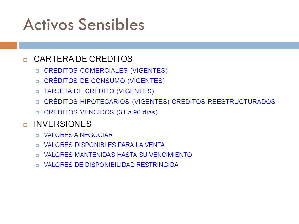 Activos Sensibles CARTERA DE CREDITOS INVERSIONES