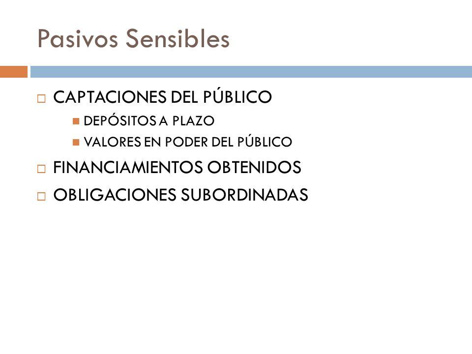 Pasivos Sensibles CAPTACIONES DEL PÚBLICO FINANCIAMIENTOS OBTENIDOS
