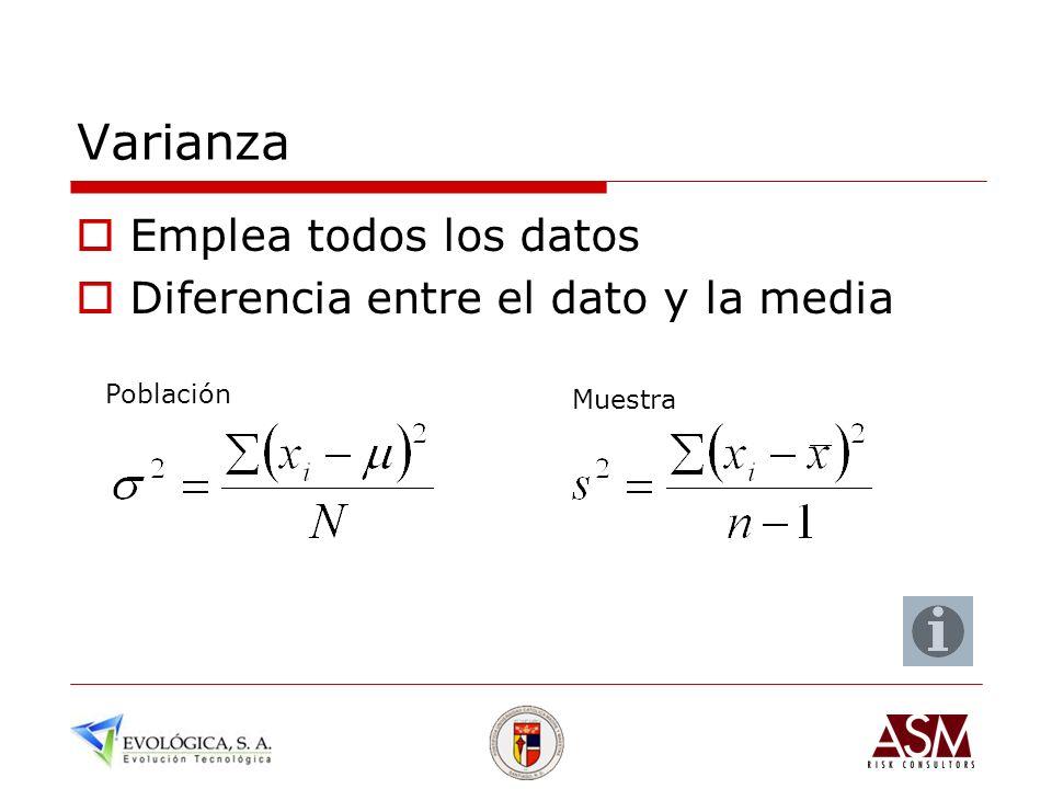 Varianza Emplea todos los datos Diferencia entre el dato y la media