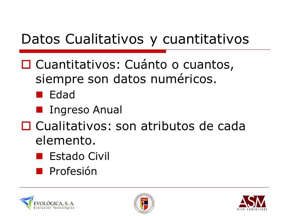 Datos Cualitativos y cuantitativos