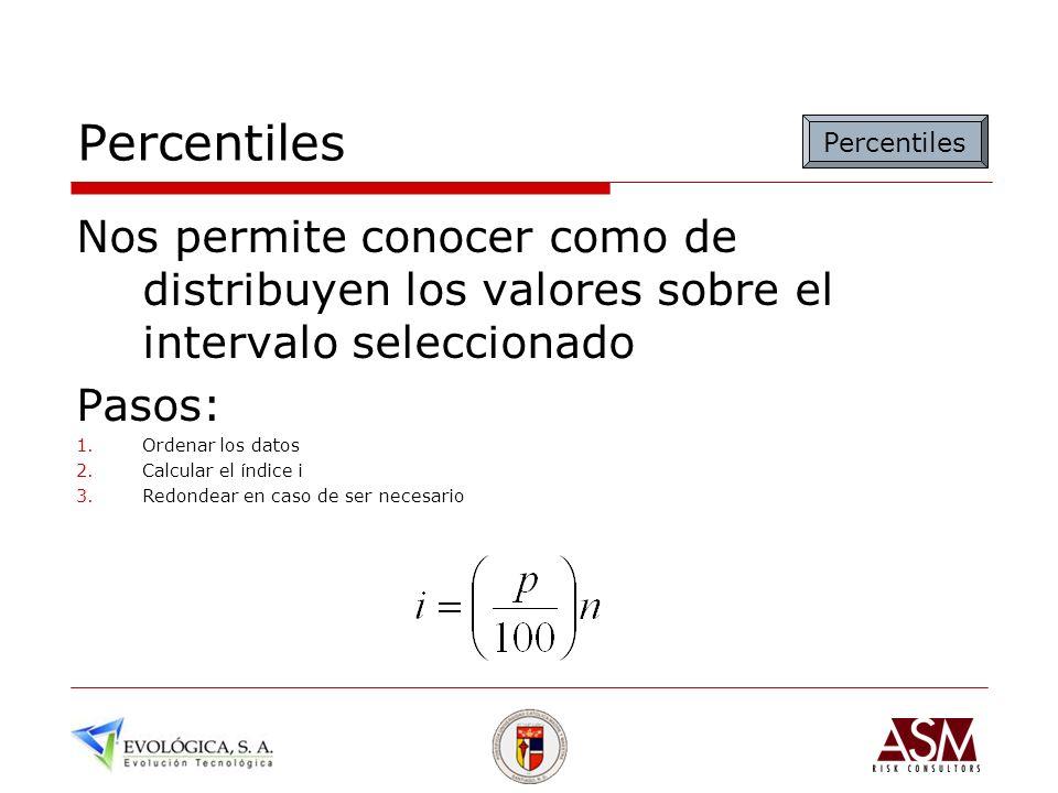 Percentiles Percentiles. Nos permite conocer como de distribuyen los valores sobre el intervalo seleccionado.