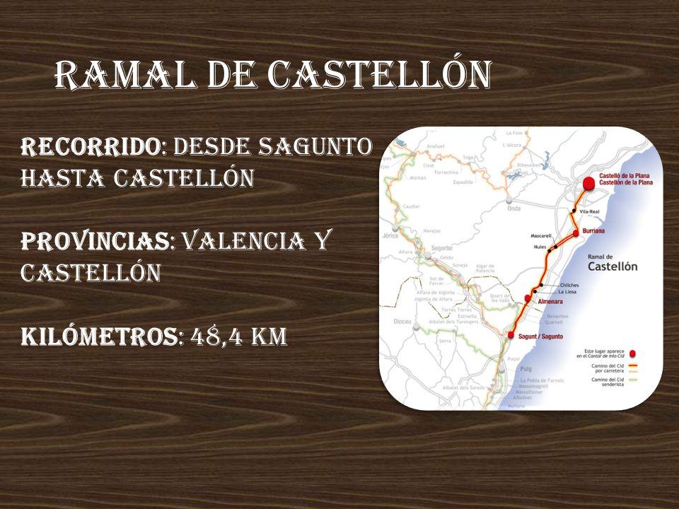 Ramal de castellón Recorrido: desde Sagunto hasta Castellón