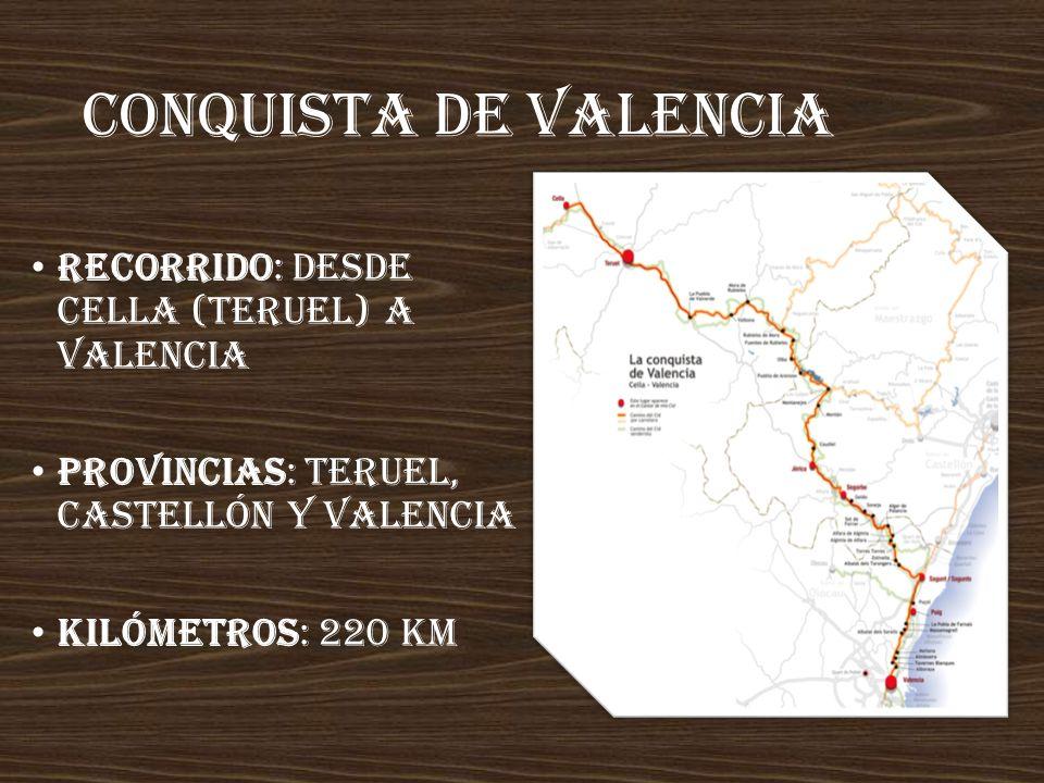 Conquista de valencia Recorrido: desde Cella (Teruel) a Valencia