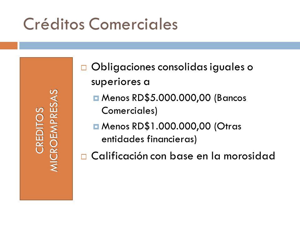 CREDITOS MICROEMPRESAS