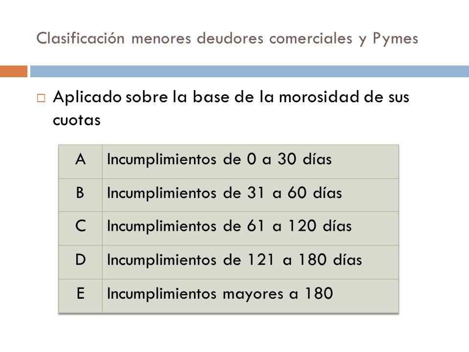 Clasificación menores deudores comerciales y Pymes