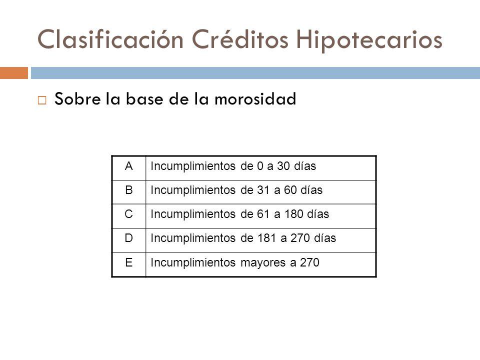 Clasificación Créditos Hipotecarios