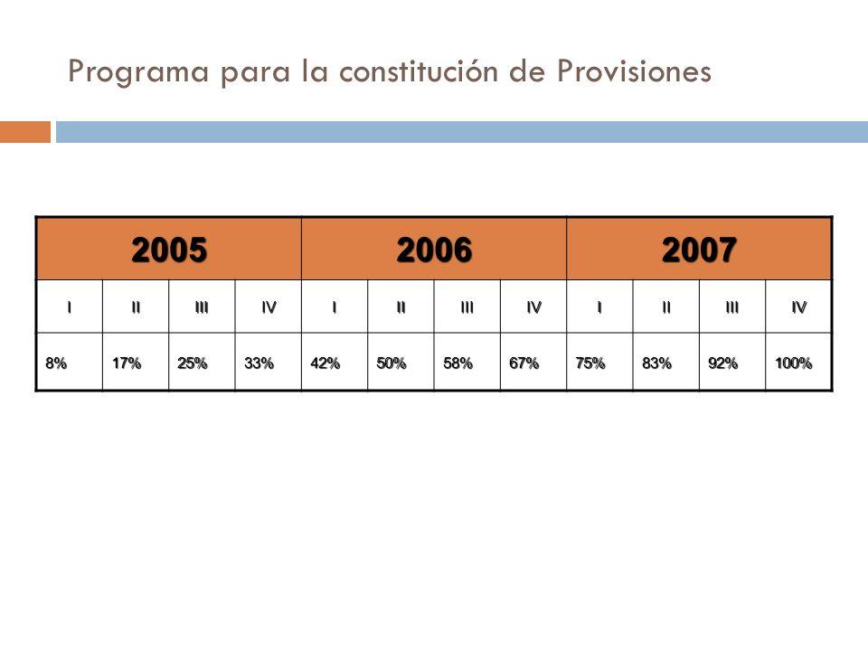 Programa para la constitución de Provisiones