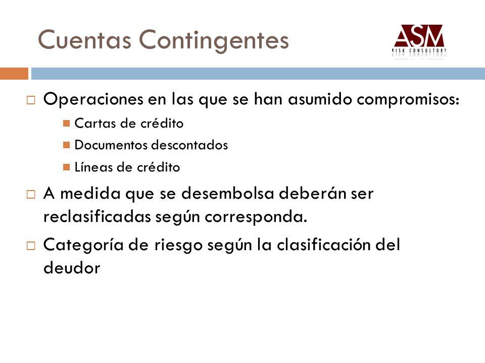 Cuentas Contingentes Operaciones en las que se han asumido compromisos: Cartas de crédito. Documentos descontados.
