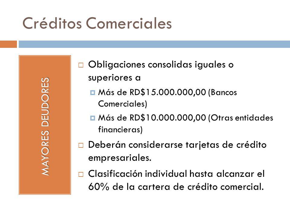 Créditos Comerciales MAYORES DEUDORES
