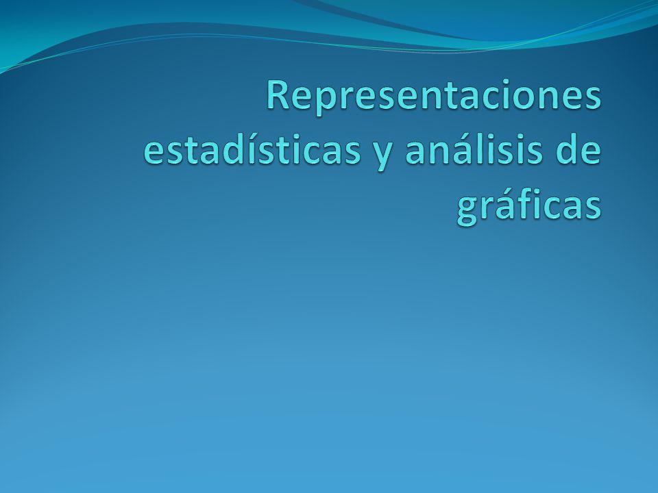 Representaciones estadísticas y análisis de gráficas