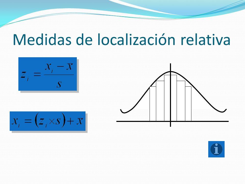 Medidas de localización relativa