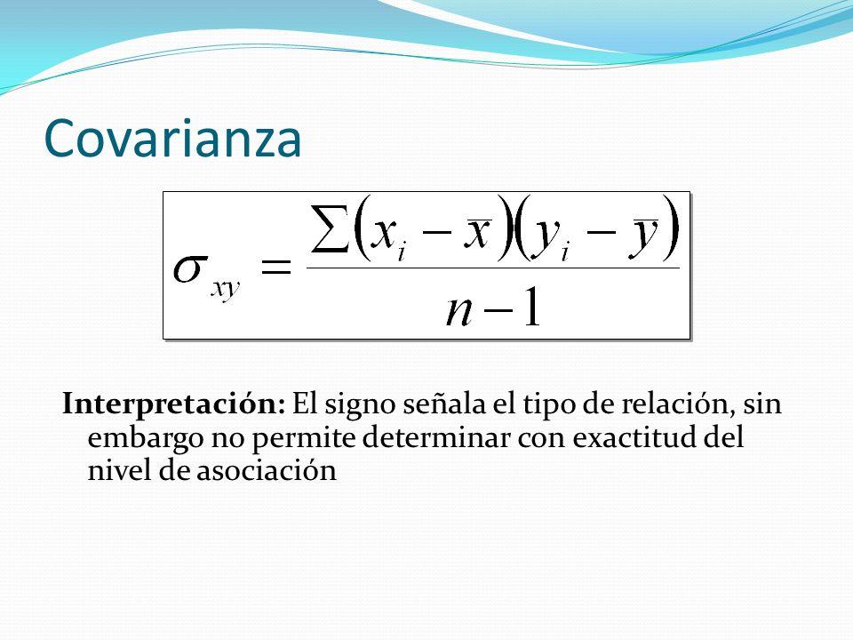 Covarianza Interpretación: El signo señala el tipo de relación, sin embargo no permite determinar con exactitud del nivel de asociación.