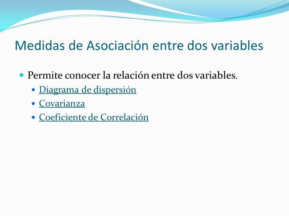 Medidas de Asociación entre dos variables