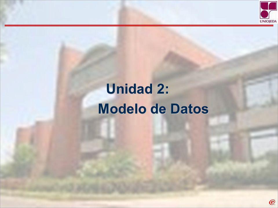 Unidad 2: Modelo de Datos