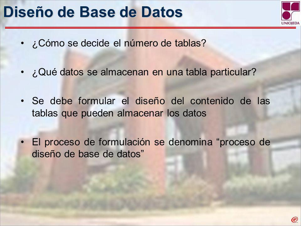 Diseño de Base de Datos ¿Cómo se decide el número de tablas