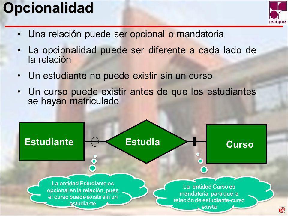 Opcionalidad Una relación puede ser opcional o mandatoria