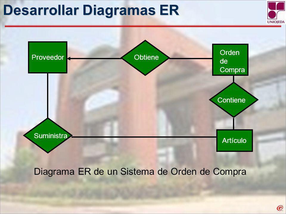 Desarrollar Diagramas ER