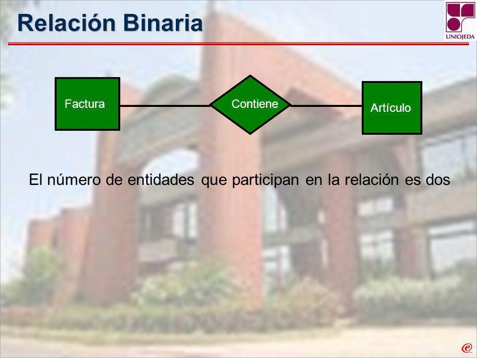 Relación Binaria Contiene. Factura. Artículo.