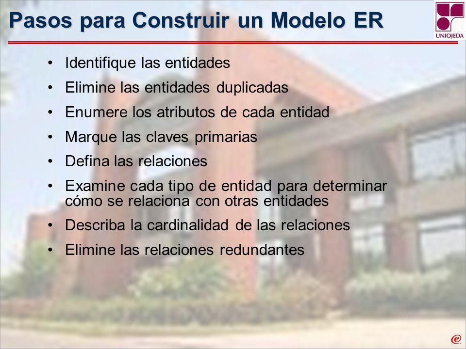 Pasos para Construir un Modelo ER