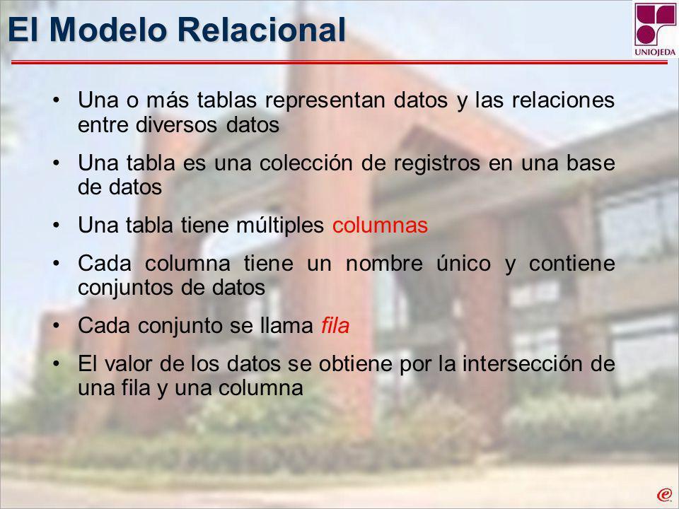 El Modelo Relacional Una o más tablas representan datos y las relaciones entre diversos datos.