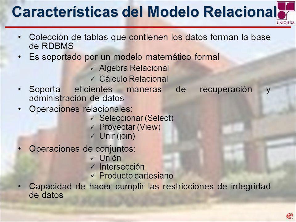Características del Modelo Relacional